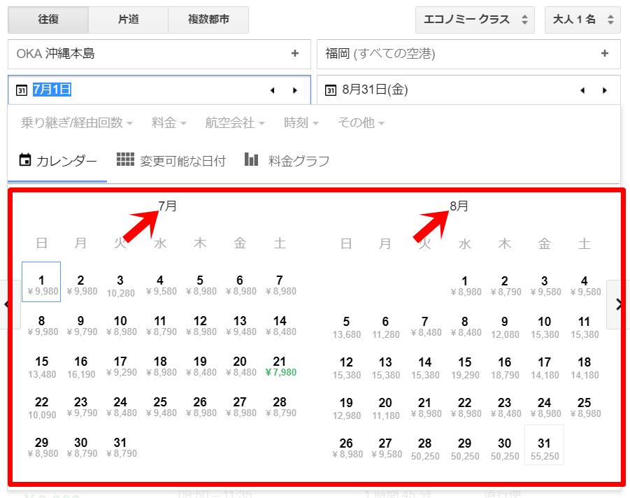 7月と8月のフライト料金