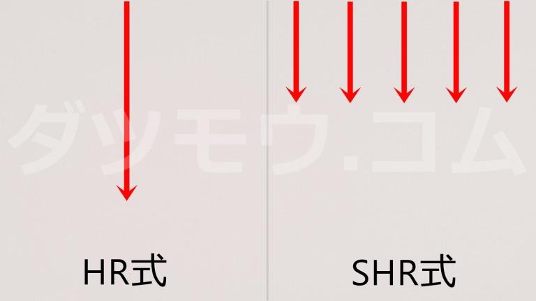 沢山の赤い矢印