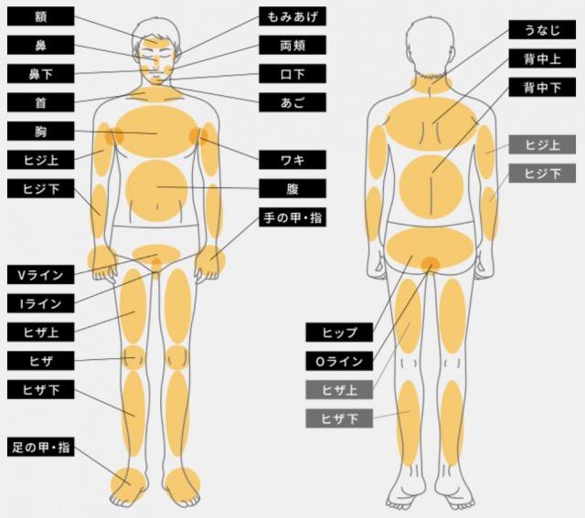 メンズキレイモの男性の解説図