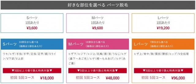 渋谷美容外科クリニックの男性の料金表