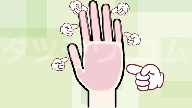 手の甲と指を指す