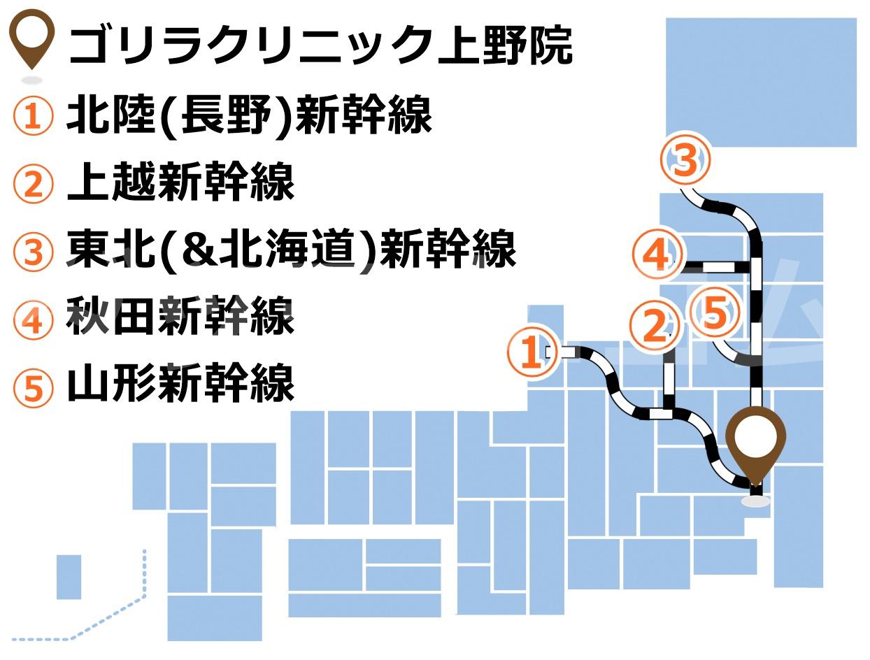 ゴリラクリニック上野院までの新幹線
